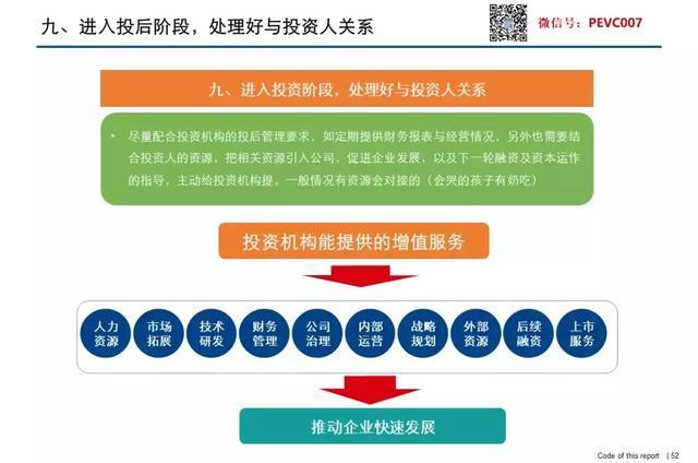 关于中国私募股权融资步骤与注意事项史上最全汇总